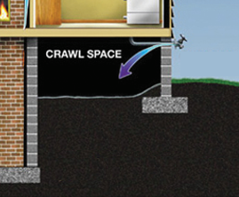 crawl space insulation cincinnati retrofoam